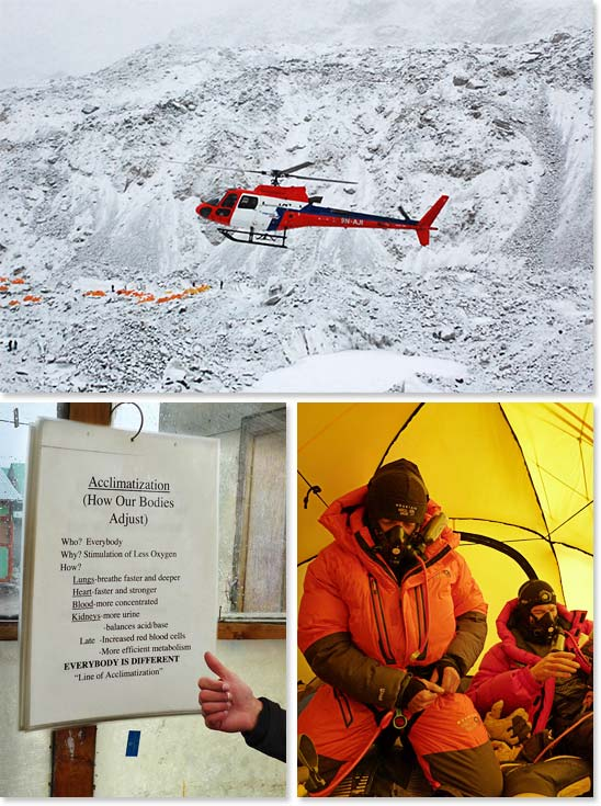 Top: In general, helicopters cannot fly for rescues on Everest because the air is too thin for them to safely fly. In serious situations, they will fly to Everest Base Camp to take patients to hospitals in Kathmandu; Bottom right: A list of acclimatization adaptations from the HRA Bottom left: Everest climbers usually wear oxygen on summit day because there is so little oxygen in the atmosphere at 29,000ft / 8840m;